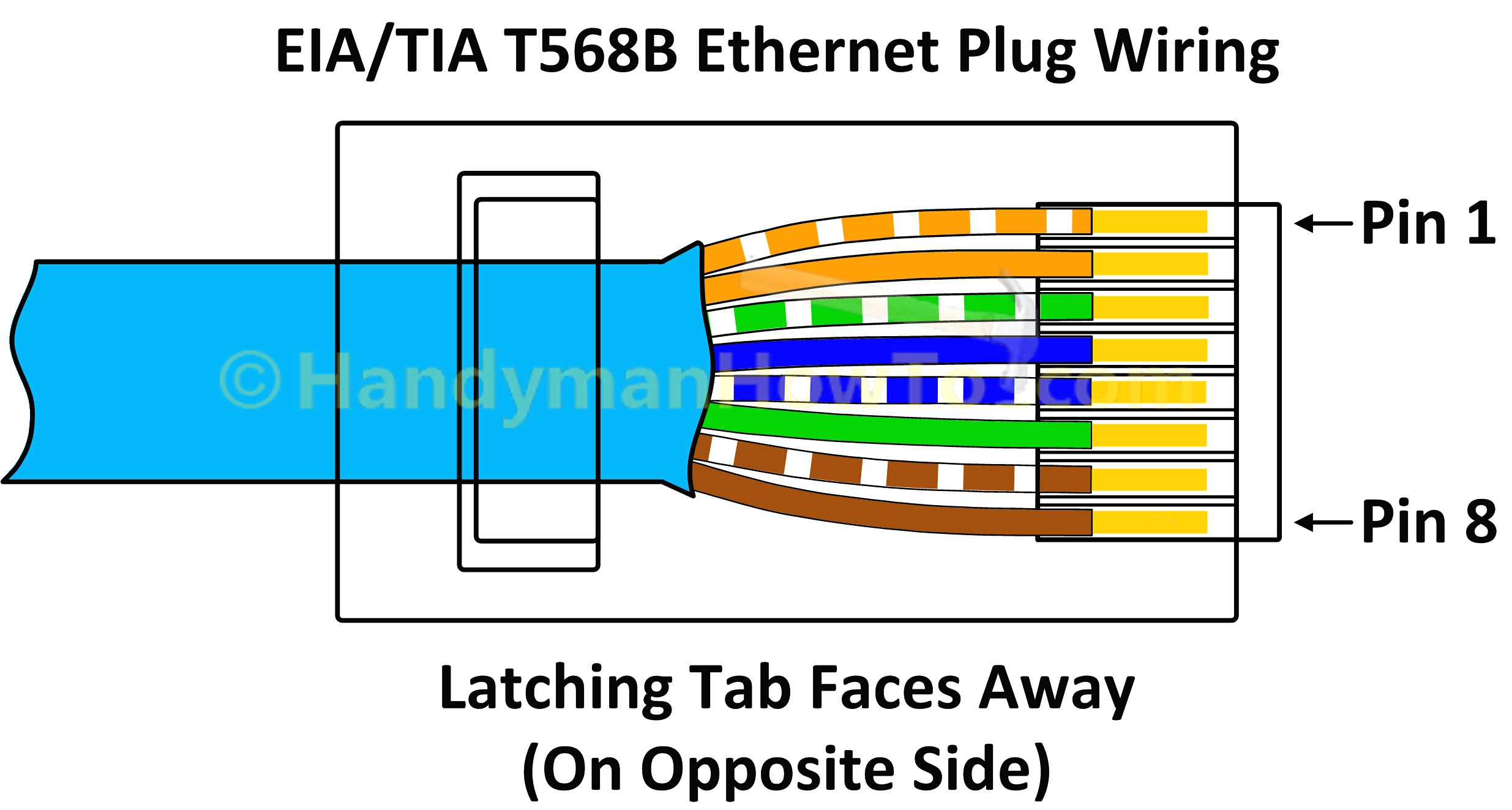 ethernet cable wiring diagram cat5e Download-Cat5e Wire Diagram In T568A T568B RJ45 Cat6 Ethernet Cable Wiring Throughout 15-h
