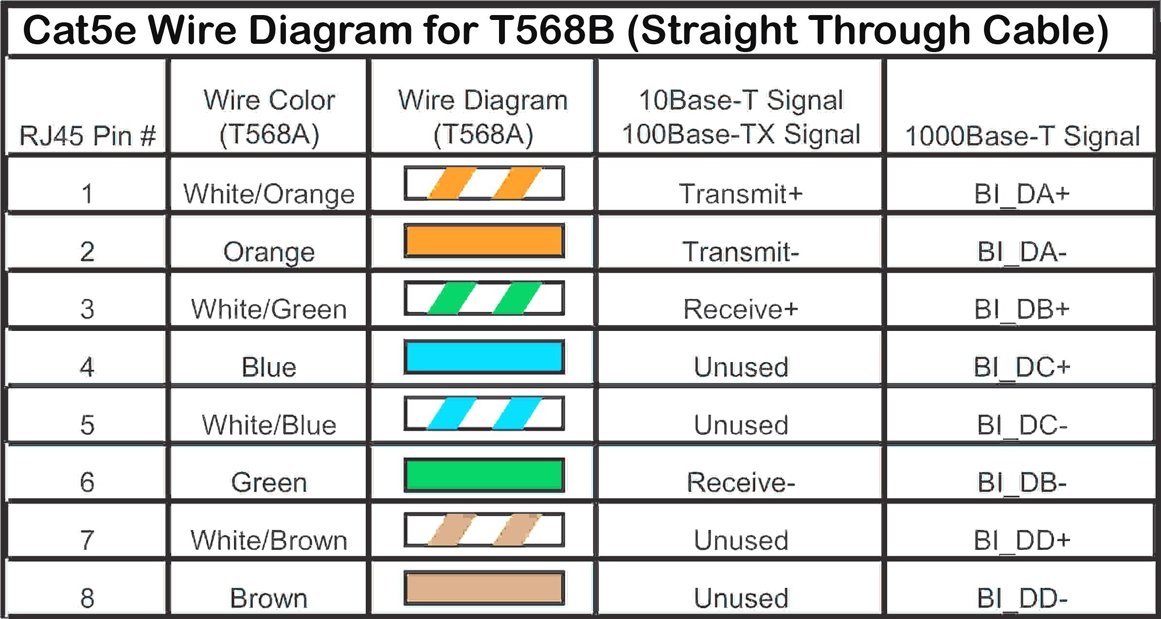ethernet cable wiring diagram cat5e Collection-Wiring Diagram For A Cat5 Cable New Cat5e Wire Diagram New Ethernet Cable Wiring Diagram New Od Wiring 13-s