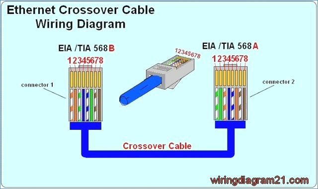 ethernet rj45 wiring diagram Download-Pin by cat6wiring on RJ45 wiring diagram Pinterest 10-o