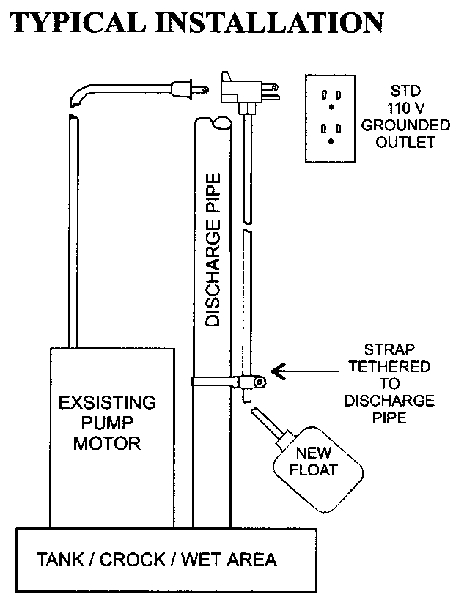 everbilt sprinkler pump wiring diagram Collection-csh wide angle float switch installation 18-i