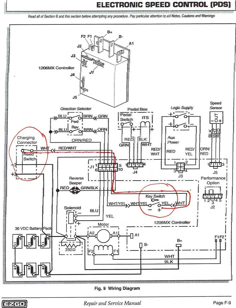 ezgo pds wiring diagram Collection-Ezgo Txt Wiring Diagram Techrush Me Beauteous Ez Go 20-a