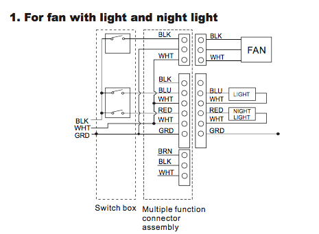 fan wiring diagram Collection-Wiring Diagram OD LTG 11-n