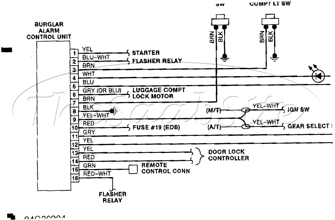 Federal signal light bar wiring diagram