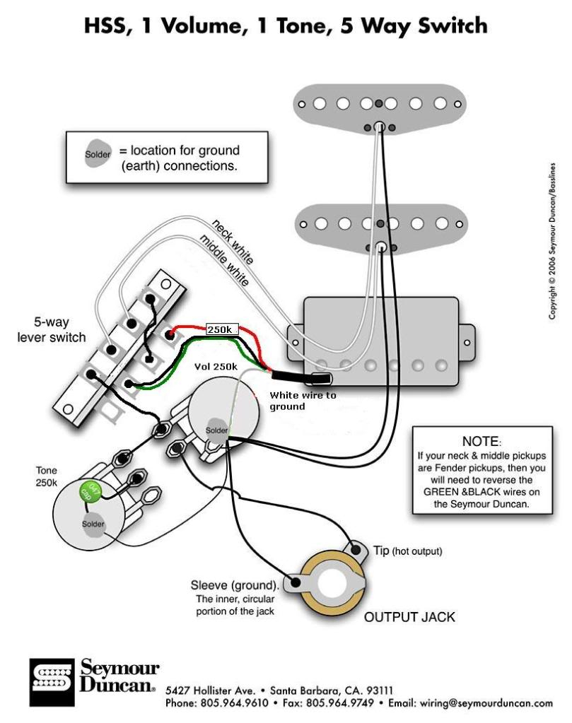 fender pickup wiring diagram Download-Strat Wiring Diagrams Diagram Fender Hss Could You Check This And Random 2 10-s