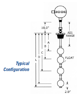 float level switch wiring diagram Collection-Float Switch Wiring Diagram New Magnetic Level Switches 4-c