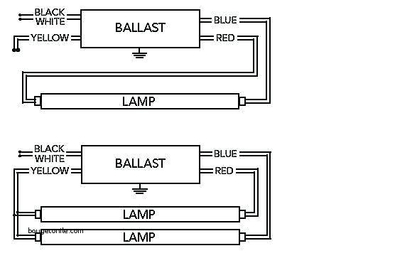 fluorescent ballast wiring diagram Download-how 20-b