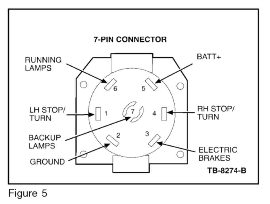 ford 7 pin trailer wiring diagram Collection-Ford F250 Trailer Wiring Diagram Gimnazijabp Me Throughout 0 10-k