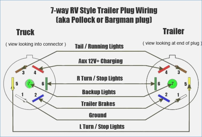 ford 7 pin trailer wiring diagram Download-Ford Trailer Wiring Diagram 6 Pin Elegant Awesome Narva Trailer Plug Wiring Diagram Everything You 11-l