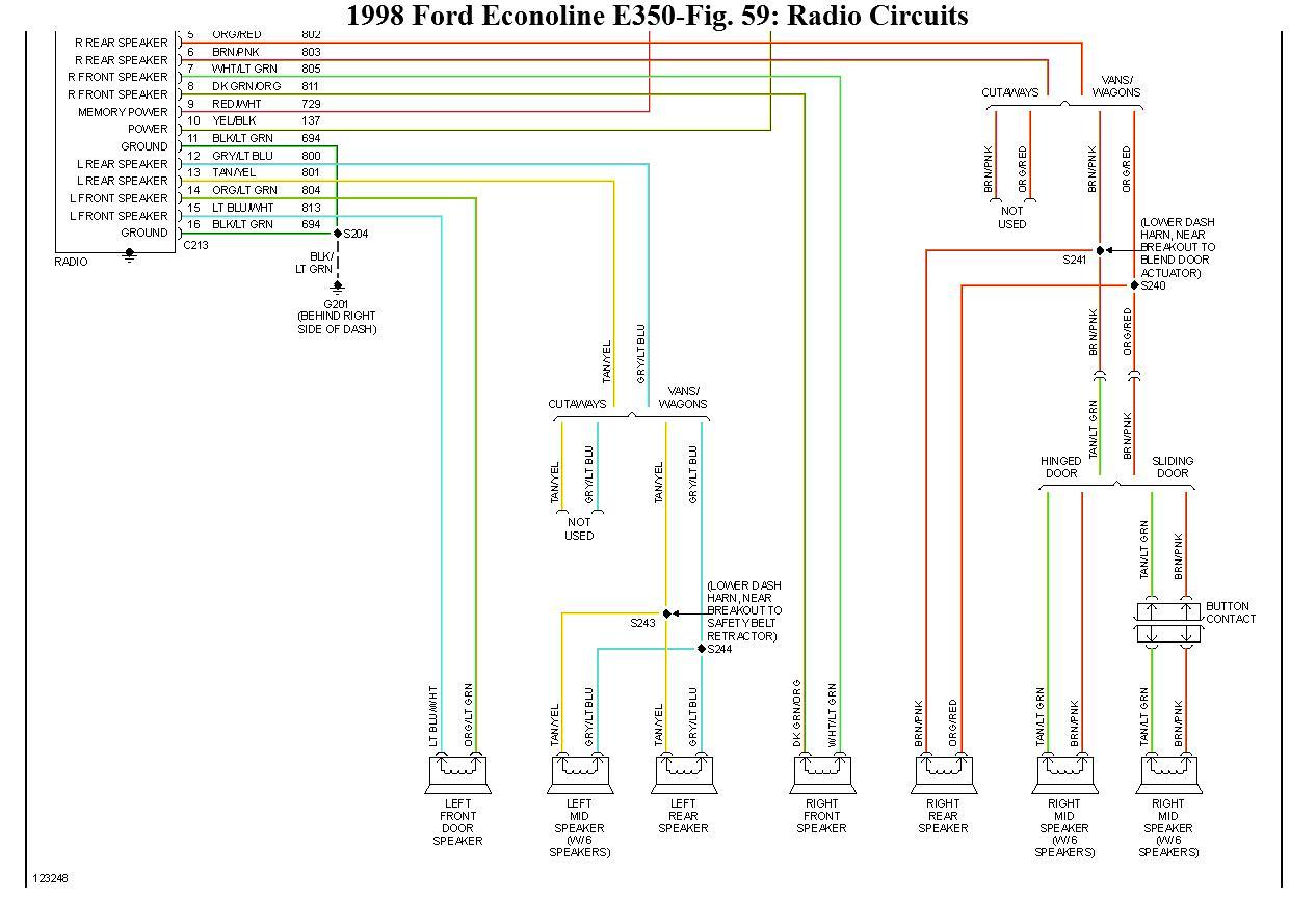 ford econoline radio wiring diagram Download-Lpg Wiring Diagram Ford Lpg Diagrams Database Radio Harness Stereo Diagram Full Size 3-m