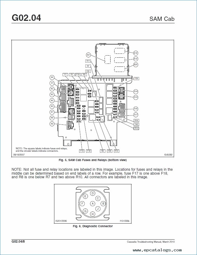 freightliner cascadia radio wiring diagram Collection-1998 Freightliner Century Class Wiring Diagram – realestateradio 14-t