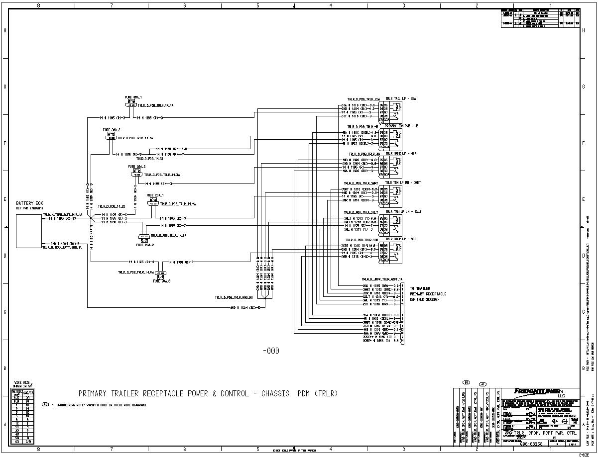 freightliner cascadia radio wiring diagram Collection-2012 Freightliner Cascadia Fuse Box Diagram Best fortable 2000 Freightliner Wiring Diagram Inspiration 15-e