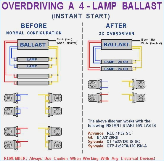fulham ballast wiring diagram Collection-Fulham Workhorse Ballast Wiring Diagram Awesome Fulham Workhorse 2 Wiring Diagram – Brainglue 19-i