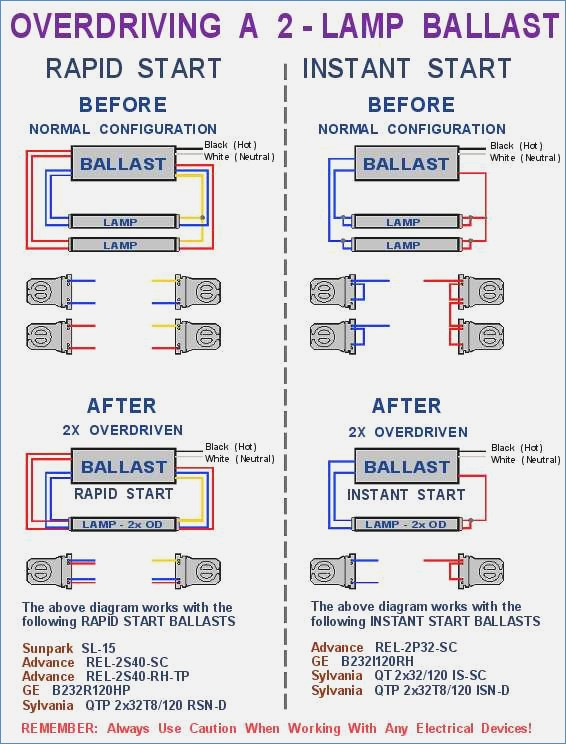 fulham ballast wiring diagram Collection-Fulham Workhorse Ballast Wiring Diagram Beautiful Fine Fulham Ballast Wiring Diagram Ideas Electrical Circuit 7-m
