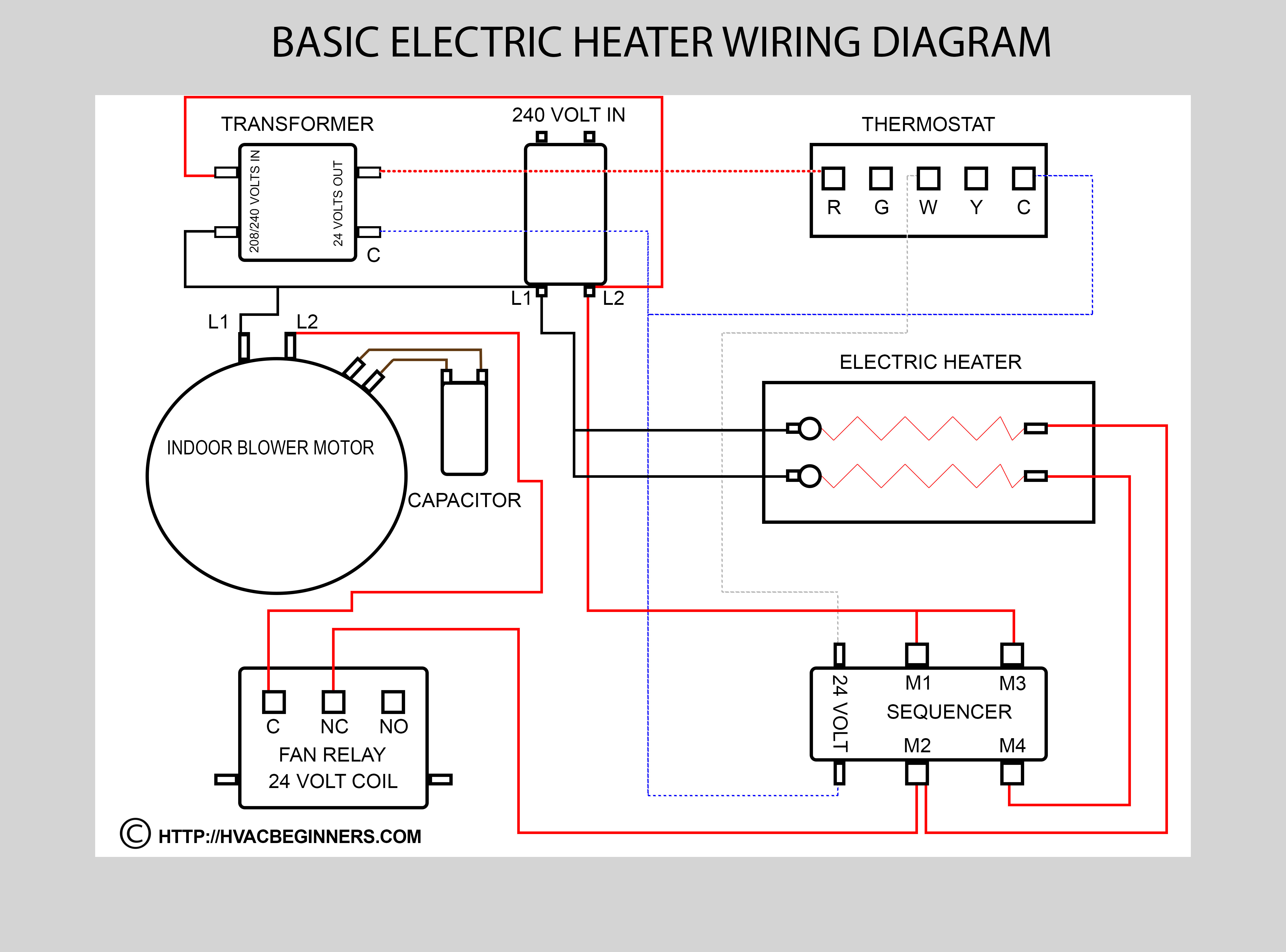 furnace fan motor wiring diagram Download-payne ac blower wiring diagram within furnace healthyman me rh healthyman me 3 Speed Blower Motor Wiring 1996 Dodge 2500 Wiring Diagram 6-t