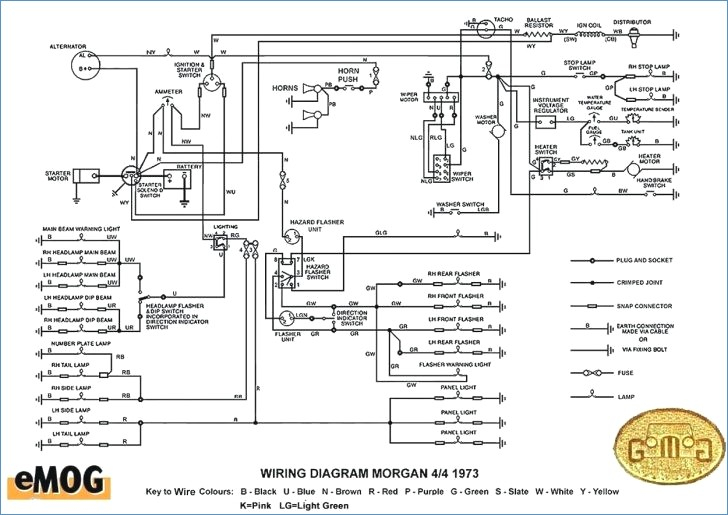 furnace wiring diagram Collection-Wiring Diagram Od Rv Park – Jmcdonaldfo 18-a