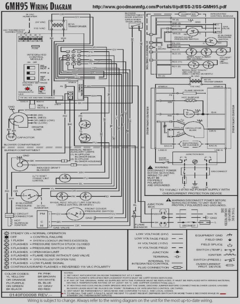 gas furnace control board wiring diagram Collection-New Furnace Control Board Wiring Diagram Goodman Blurts Me Striking 18-l