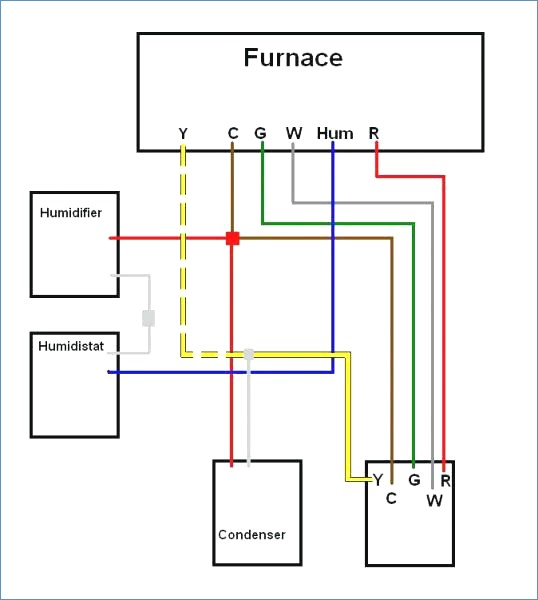 gas furnace thermostat wiring diagram Download-Amazing Carrier Thermostat Wiring Diagram Everything You 9-e