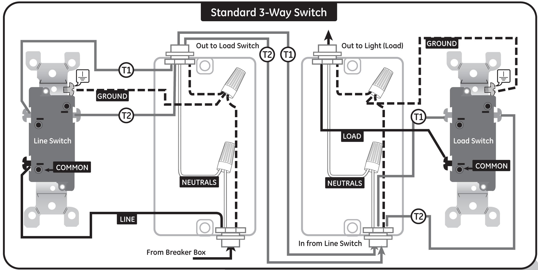 ge z wave 4 way switch wiring diagram Download-Ge Z Wave 3 Way Switch Wiring Diagram Fresh Ge Smart Switch 3 Way Wiring Diagram 20-s