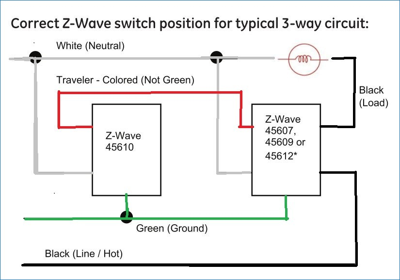 ge z wave 4 way switch wiring diagram Collection-Wonderful Neutral Line Load Ideas Electrical Circuit Diagram Amazon Zooz Z Wave Plus Toggle f Wall Switch ZEN23 Ge Z Wave 3 Way 9-n