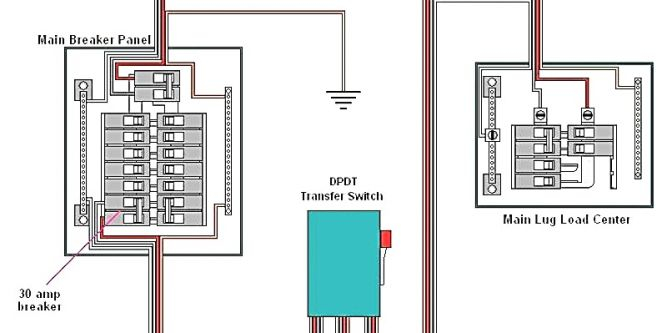 generac 200 amp automatic transfer switch wiring diagram Collection-Allowed to be able to my own weblog within this time period We ll teach you regarding generac 100 and automatic transfer switch wiring diagram 12-a