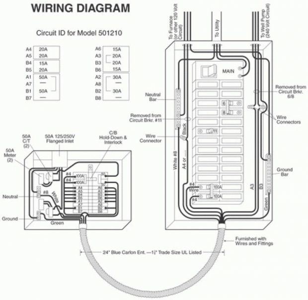 generac 400 amp transfer switch wiring diagram Collection-Loanplus Cms Installation Wiring Diagram Beautiful Generac 400 Amp Transfer Switch Service Disconnect Wiring Diagram 14-i