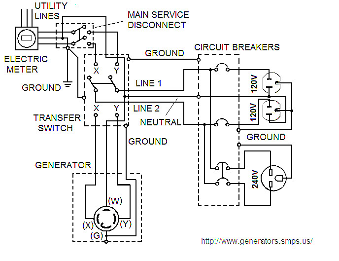 generac 6333 wiring diagram Download-Automatic Changeover Switch Circuit Diagram Awesome Generac Automatic Transfer Switch Wiring Diagram Elegant Model 2-p