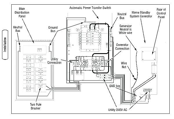 generac 6333 wiring diagram Download-Generac Ez Switch Wiring Diagram Elegant ats Wiring Diagram Mons Free Wiring Diagrams Generac Ez 6-s