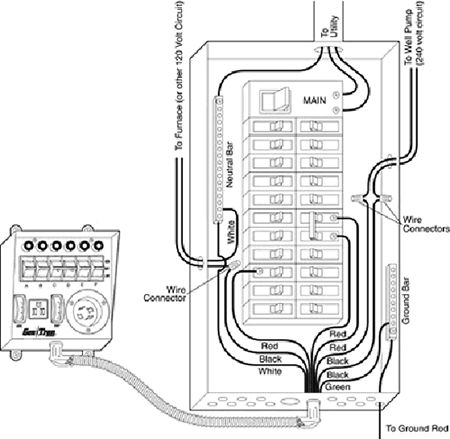 generac manual transfer switch wiring diagram Download-Generac Smart Switch Wiring Diagram Beautiful Best 25 Generator Transfer Switch Ideas Pinterest 13-h