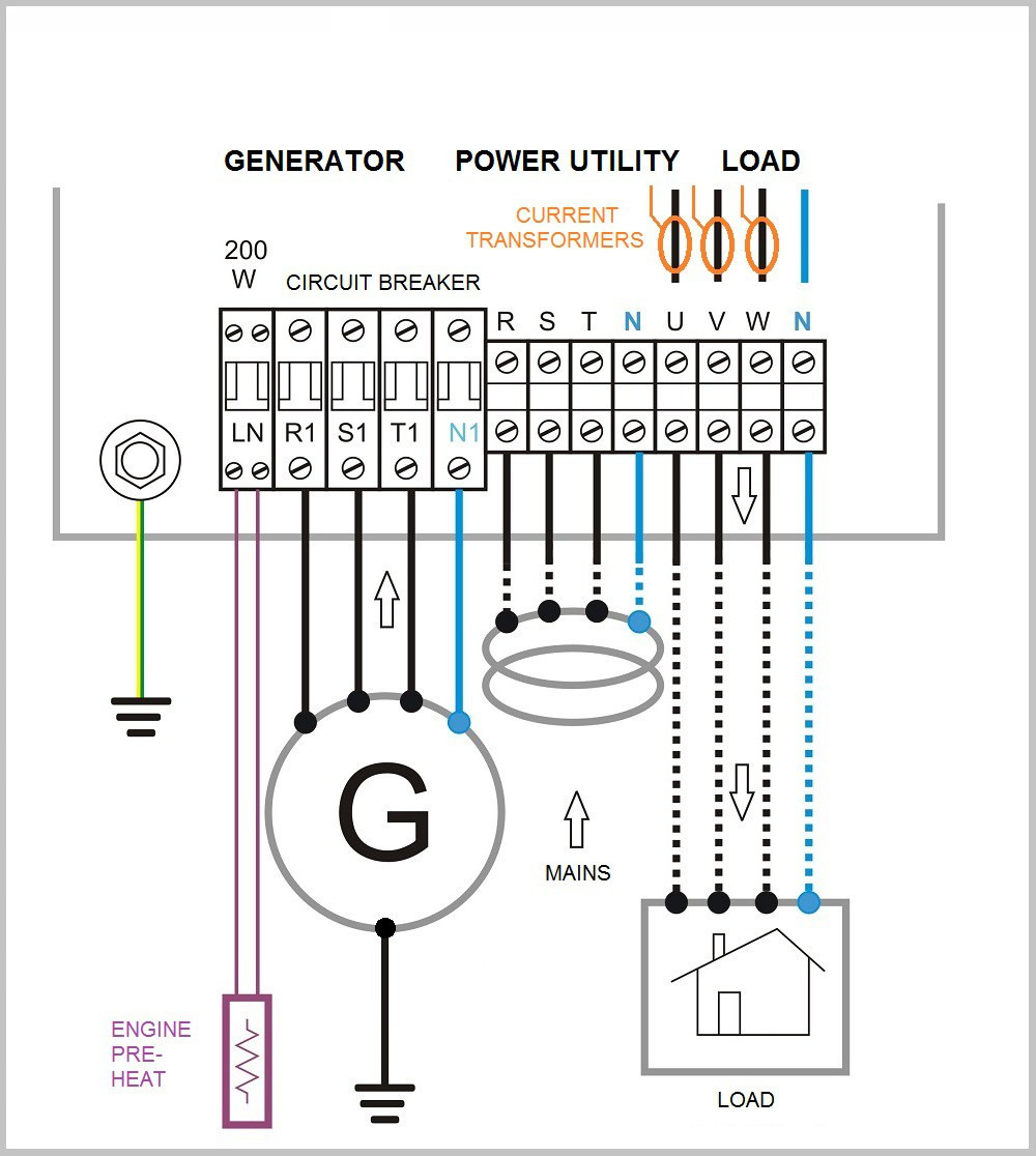 generac rts transfer switch wiring diagram Collection-Automatic Transfer  Switch Wiring Diagram Free WIRING DIAGRAM