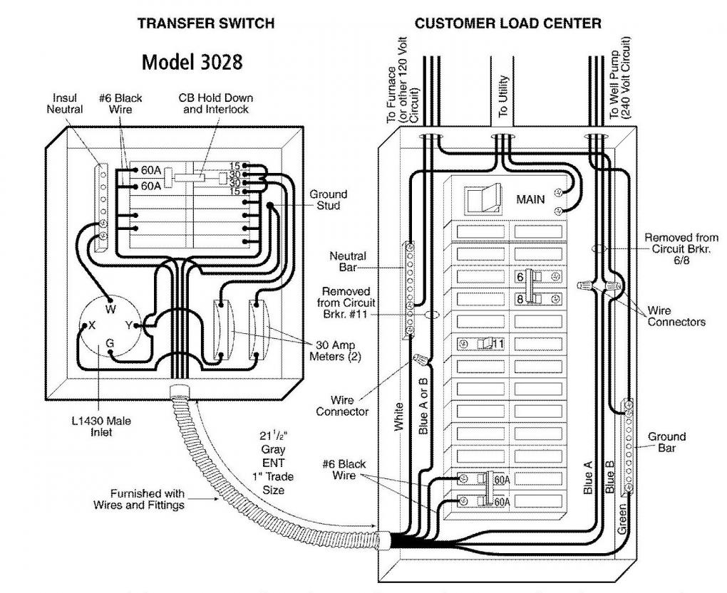 generac whole house transfer switch wiring diagram Download-Generac Transfer Switch Wiring Diag 3-e