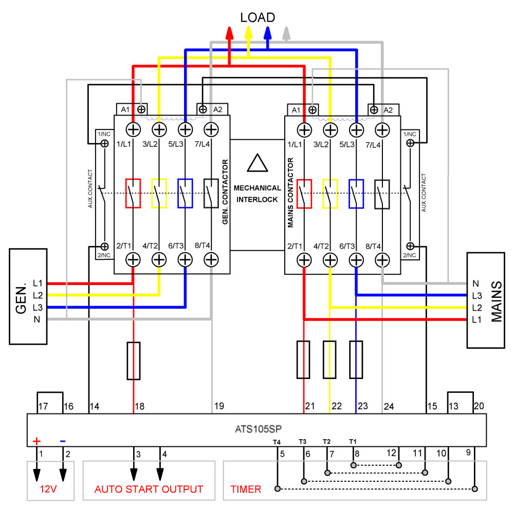 generator automatic transfer switch wiring diagram Download-Transfer Switch Options For Portable Generator Readingrat Net At Inside Generac Automatic Wiring Diagram 17-q