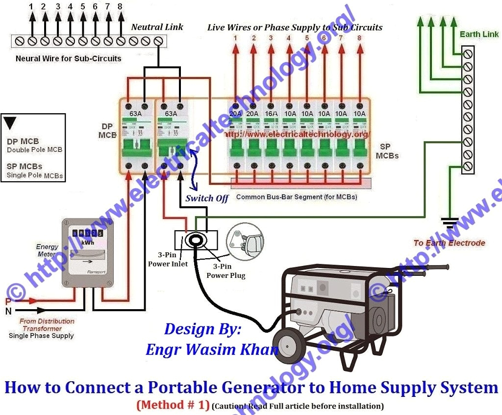 generator automatic transfer switch wiring diagram Collection-Whole House Transfer Switch Wiring Diagram Fresh Generator Automatic Transfer Switch Wiring Diagram Generac with 6-o