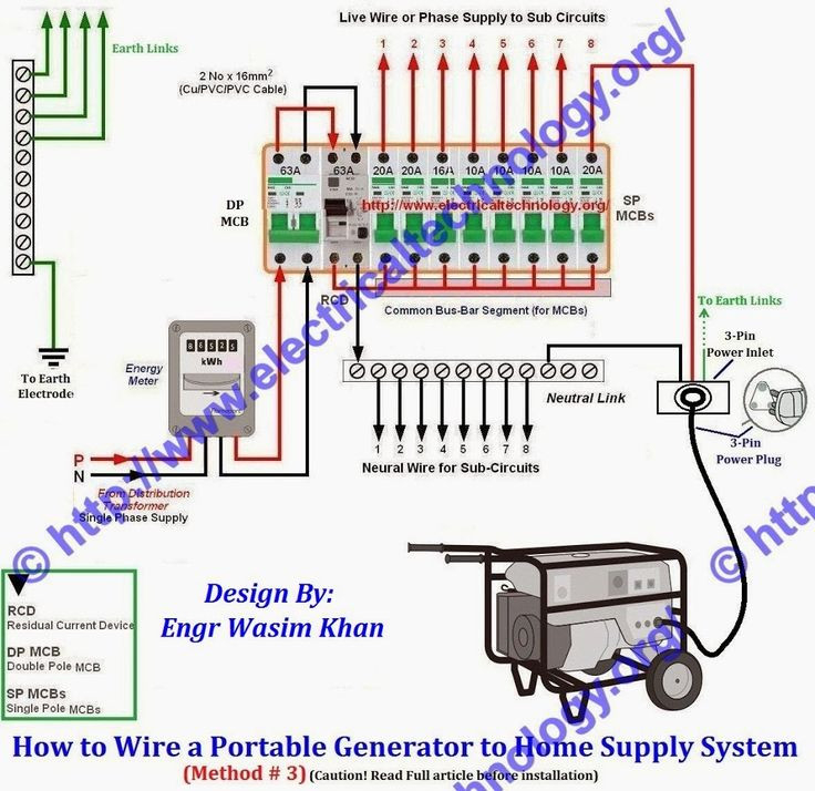 generator inlet box wiring diagram Collection-Automatic Changeover Switch Circuit Diagram New Automatic Transfer Switch Electrical Diagram Inspirational Generator 4-b