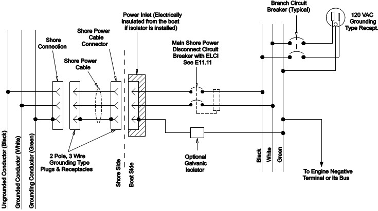 generator inlet box wiring diagram download