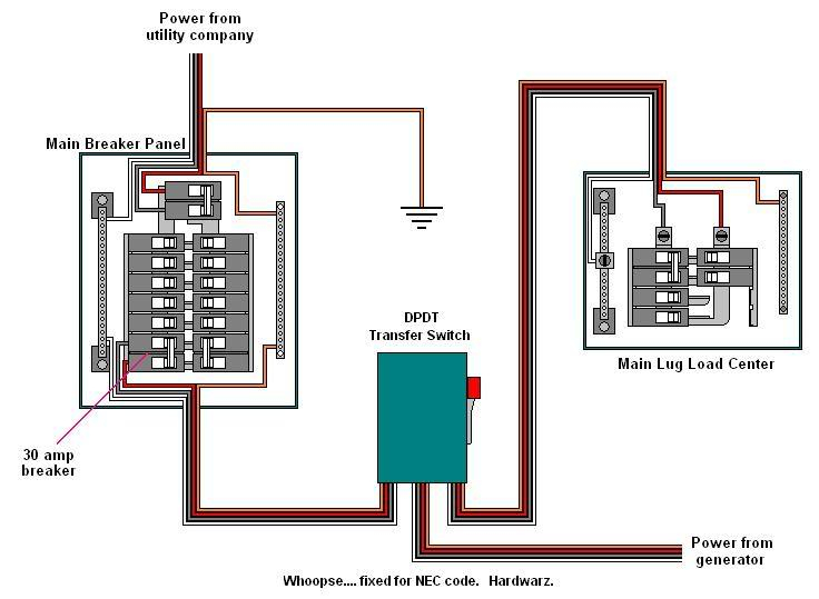 generator transfer switch wiring diagram Download-Reliance Generator Transfer Switch Wiring Diagram Lovely Generac Transfer Switch Wiring Diagram How Outfitting Your House 19-d