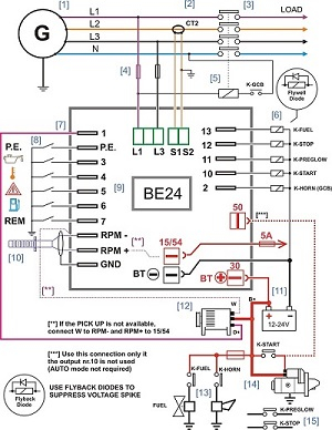 generator wiring diagram and electrical schematics pdf Download-Be24 Diesel Generator Control Panel Wiring Diagram 18-l