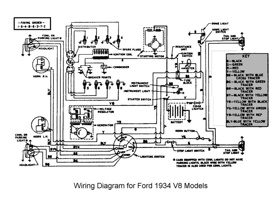 Diagram  Te20 Generator And Alternator Wiring Diagrams By Heads Tractors Wiring Diagram Full