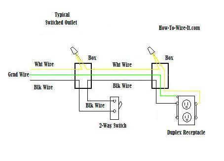 gfci outlet with switch wiring diagram Collection-How to Wire Electrical Outlet with 3 Wires Luxury Wire An Outlet How to Wire 5-f