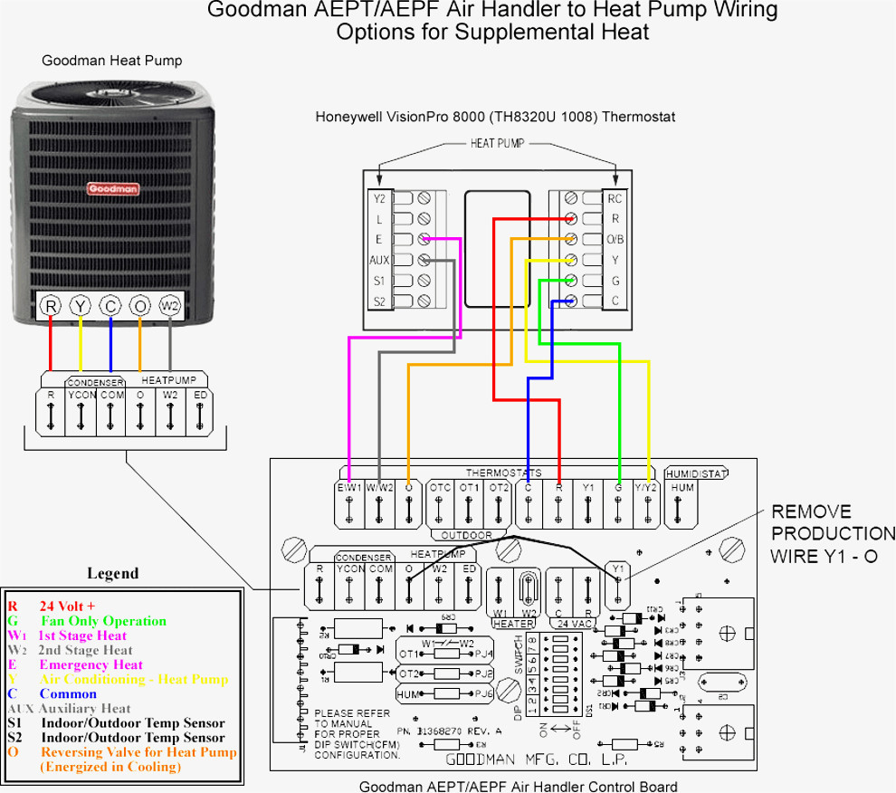 goodman heat pump wiring diagram Collection-Unique Goodman Wiring Diagram Connections Heat Pump Thermostat 10-t