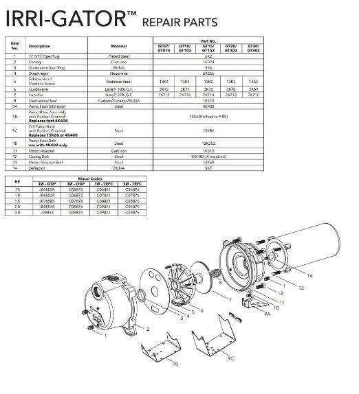 goulds pump wiring diagram Download-Goulds Pump Parts Diagram Inspirational Irrigation Pump Irrigation Pump Rebuild Kit 3-l