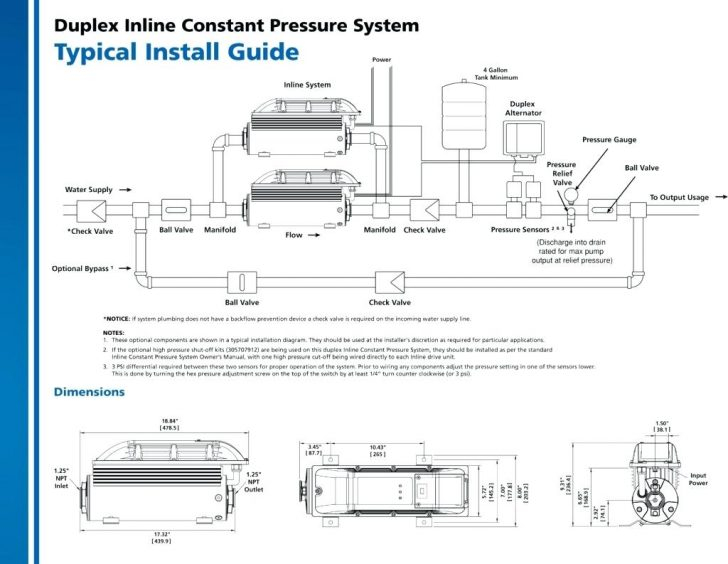 goulds pump wiring diagram Download-Grundfos Pump Wiring Diagram Lovely Submersible Well Pump Wiring Diagram Goulds Installation Manual 19-j