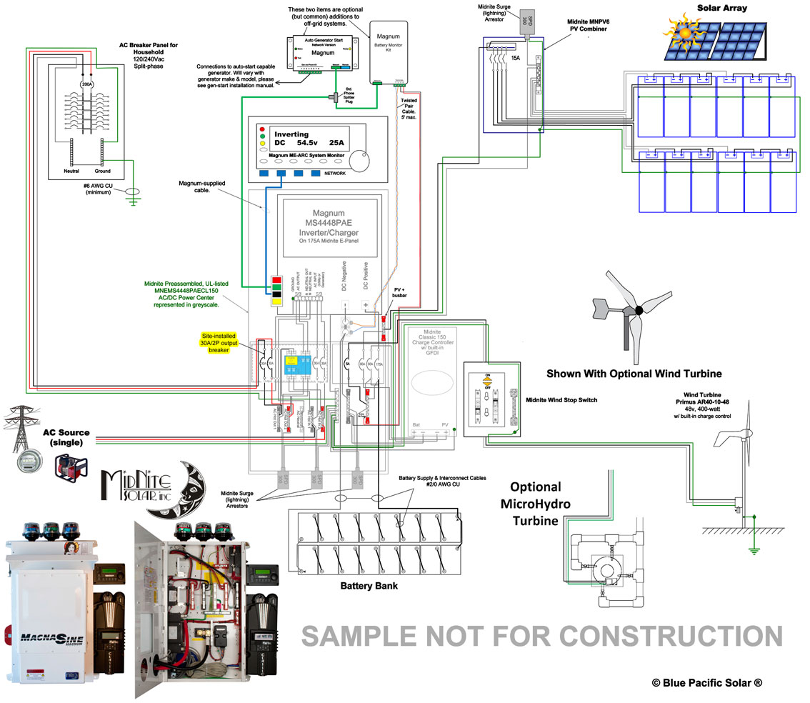grid tie battery backup wiring diagram Download-Fast Installation Just Hang on the Wall With the Bracket Included & Make the Connections MidNite MidNite Solar 17-p
