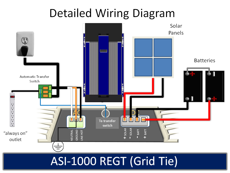 grid tie battery backup wiring diagram Download-Wiring Diagram for solar Panel to Battery Beautiful Energy for Koer Ece Electronic Projects Pinterest 9-l