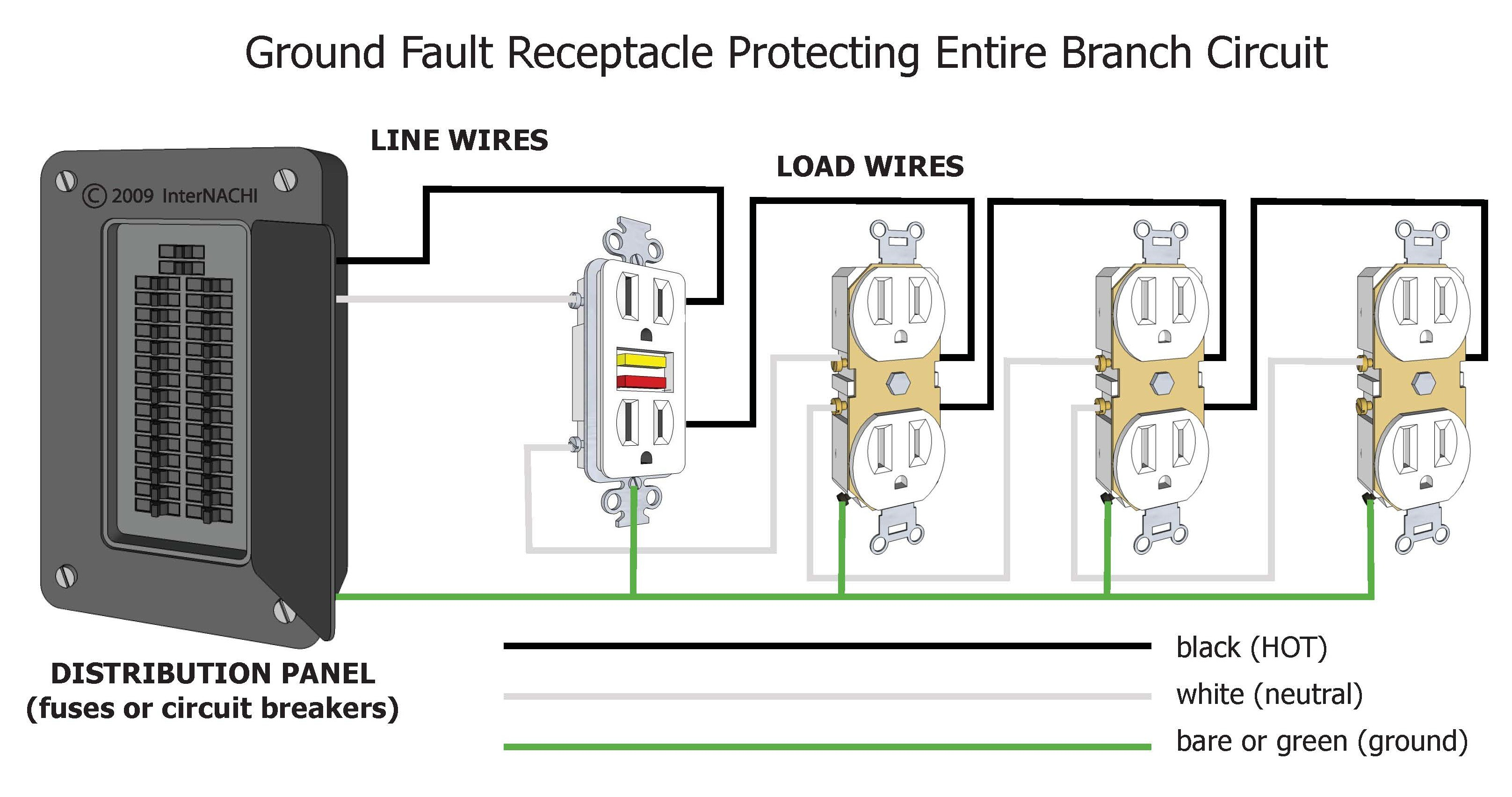 Ground Fault Receptacle Wiring Diagram Download