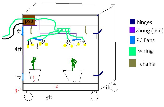 grow room wiring diagram Collection-Grow Room Financing Available Double the Image Now 11-p