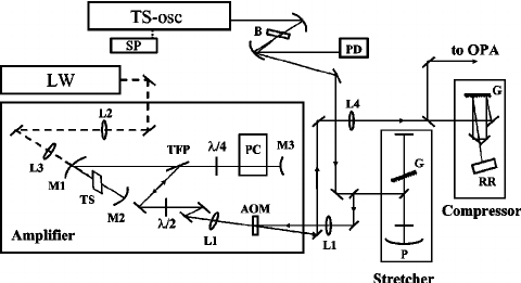 gvd 6 wiring diagram Download-Dispersion of materials in the infrared spectral region ͑ A ͒ GVD ͑ B 10-r