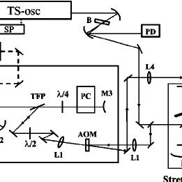 gvd 6 wiring diagram Download-Dispersion of materials in the infrared spectral region ͑ A ͒ GVD ͑ B 9-s