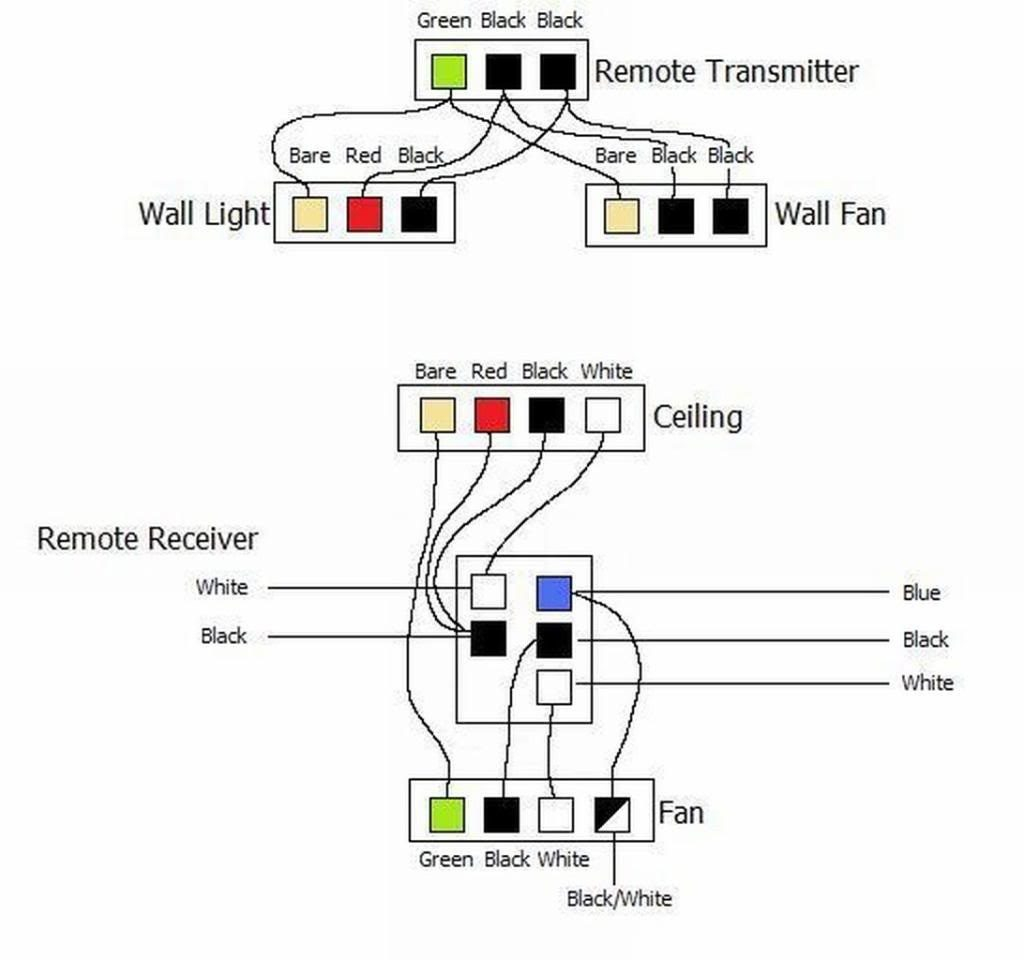 hampton bay ceiling fan wiring diagram with remote Download-Hampton Bay Ceiling Fan Wiring Diagram Elvenlabs For Hunter Remote Control Withht And Remotewiring 1024 12-p