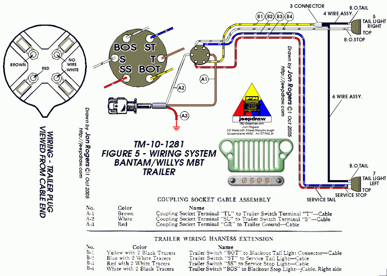 hawke dump trailer wiring diagram Download-Hawke Dump Trailer Wiring Diagram Unusual Hawke Dump Trailer Wiring Diagram Contemporary 7-m