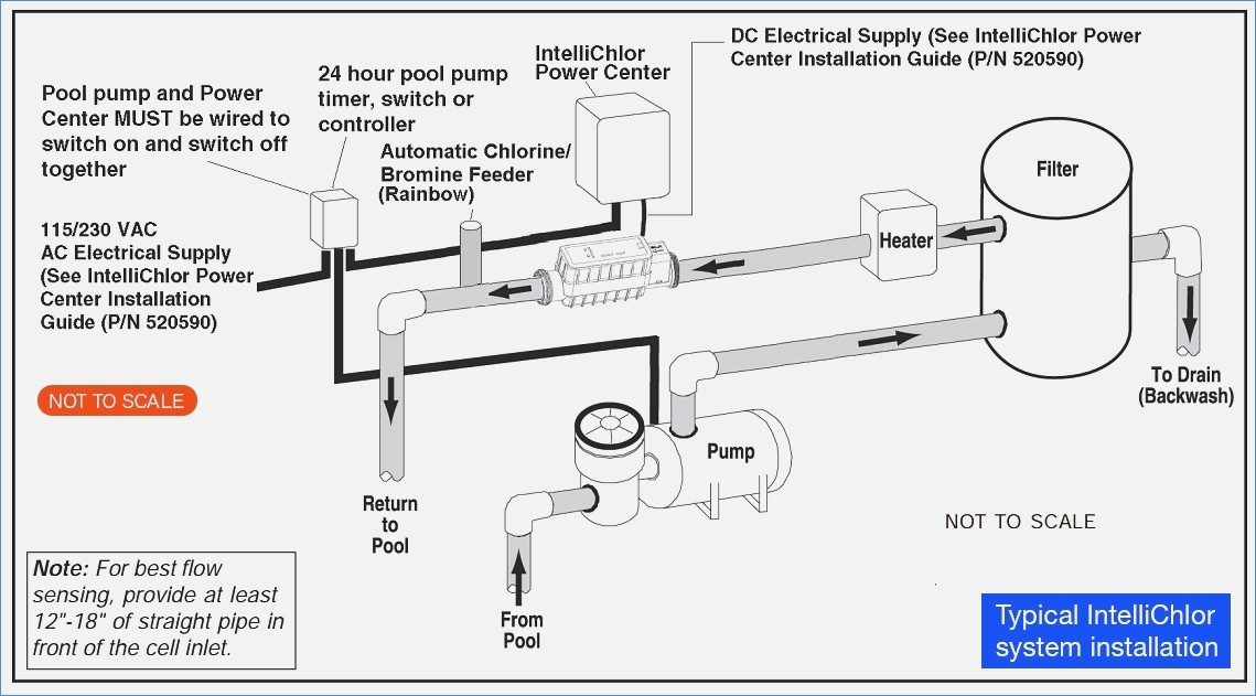 hayward super pump wiring diagram Download-Hayward Super Pump 1 5 Hp Wiring Diagram Inspirational Amazing Hayward Pool Motor Wiring Diagram Contemporary 14-q